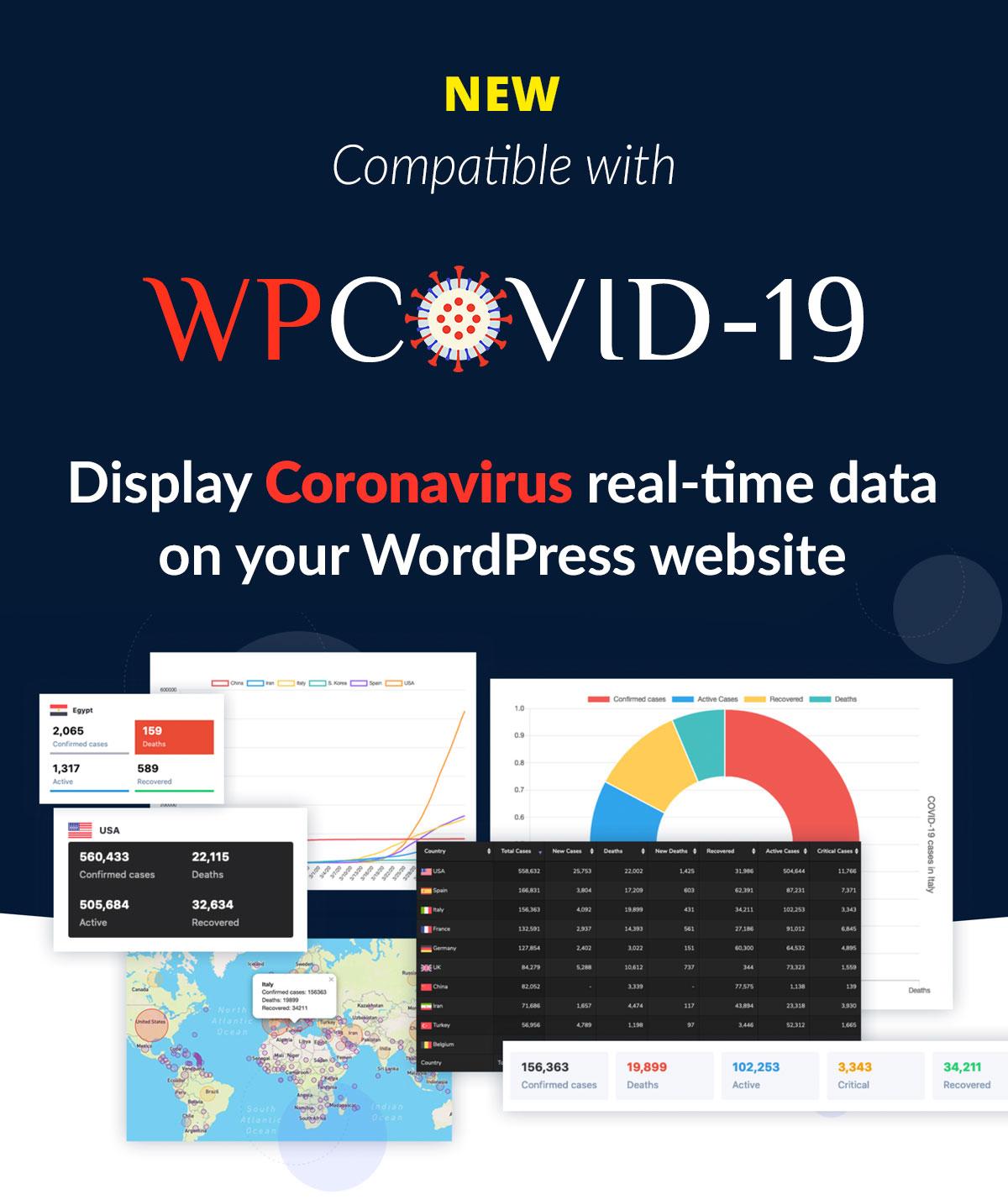 WPCOVID-19
